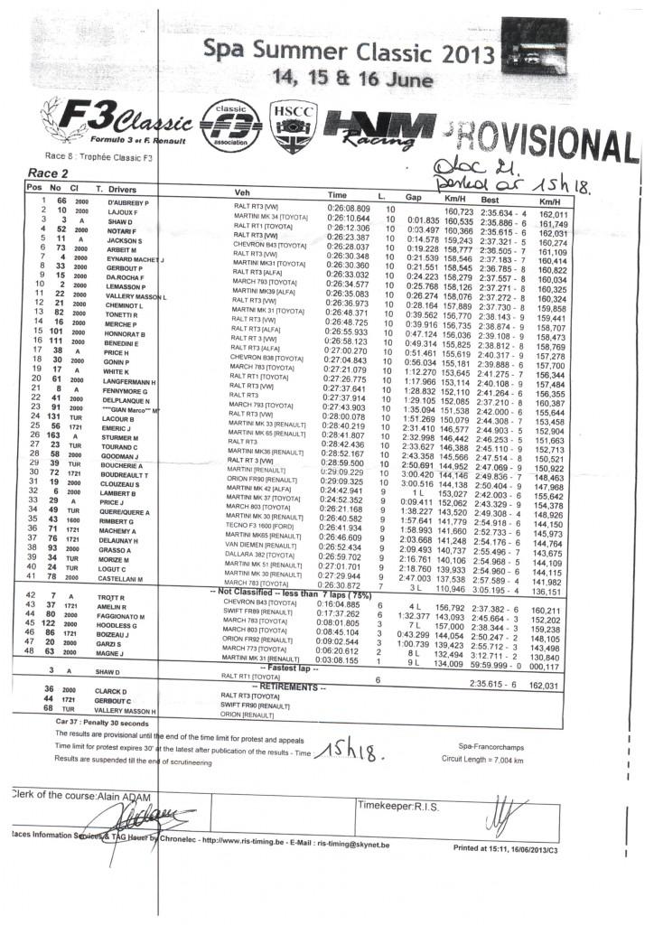 classement-course-2-spa-2-013 Essai de voiture