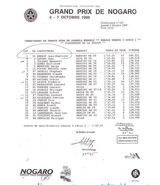 tps-nogaro-1-990-pole-en-essai stage de pilotage aix en provence